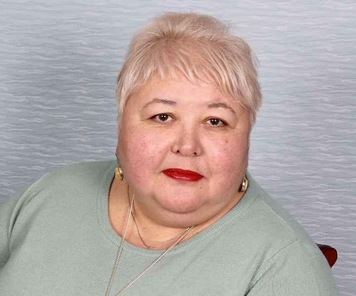 Данилова Виктория Юрьевна